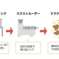 DAIZの植物肉(ミラクルミート)の製造工程