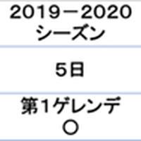 ※2020-2021シーズンは、2021年1月6日8:30時点までの稼働日数