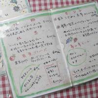 カフェ・ギャラリー緑の小箱の写真・動画_image_107065