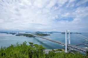 児島観光で行きたいスポット