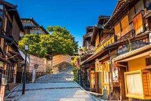 冬の京都旅行 (2泊3日)3日目