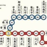 北野白梅町駅の写真・動画_image_66092