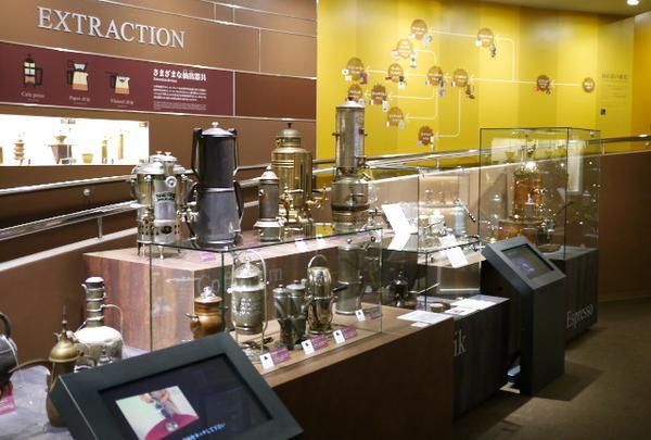 珈琲にまつわる機器の歴史