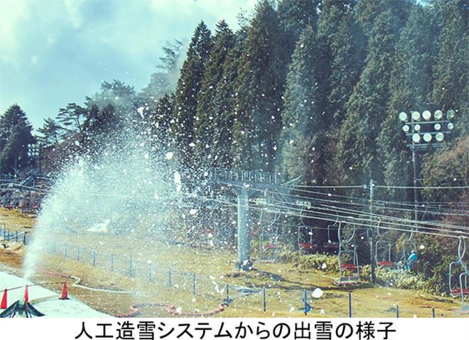 人工造雪システム